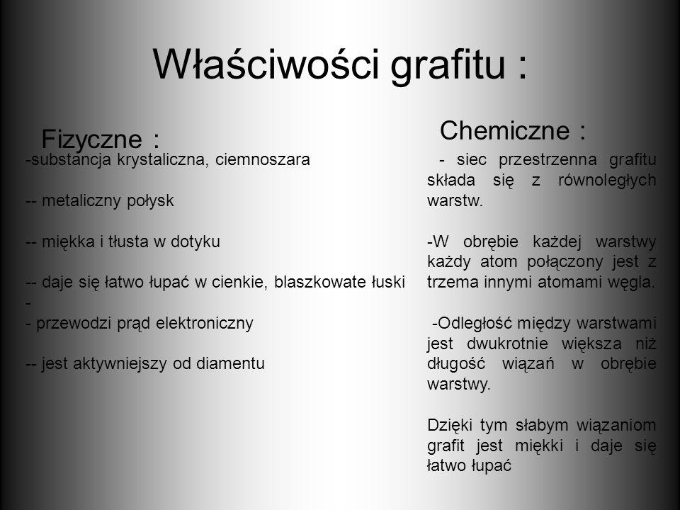 Właściwości grafitu : Chemiczne : Fizyczne :