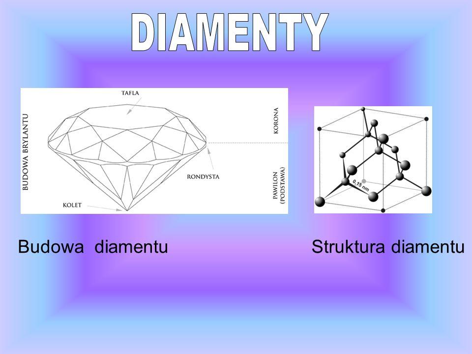 DIAMENTY Budowa diamentu Struktura diamentu