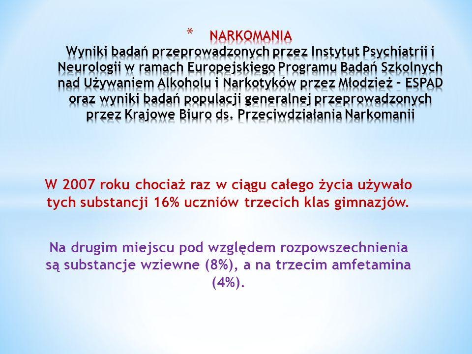 NARKOMANIA Wyniki badań przeprowadzonych przez Instytut Psychiatrii i Neurologii w ramach Europejskiego Programu Badań Szkolnych nad Używaniem Alkoholu i Narkotyków przez Młodzież – ESPAD oraz wyniki badań populacji generalnej przeprowadzonych przez Krajowe Biuro ds. Przeciwdziałania Narkomanii