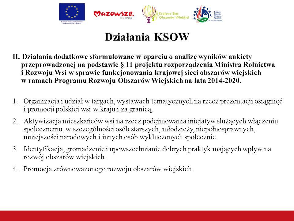 Działania KSOW
