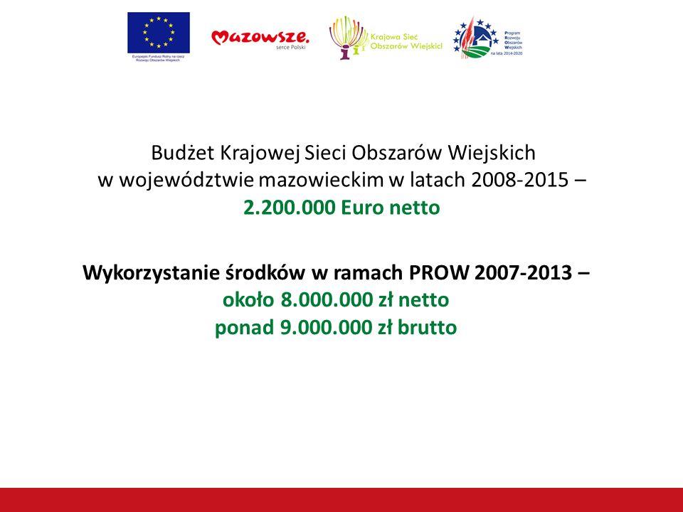 Wykorzystanie środków w ramach PROW 2007-2013 –