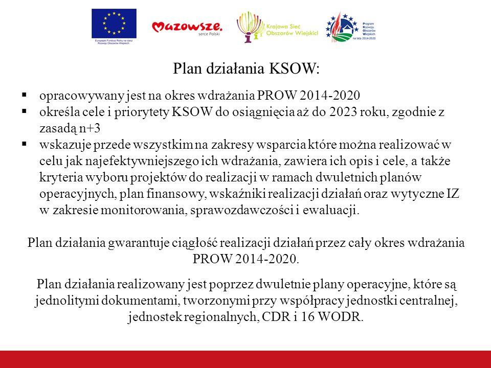Plan działania KSOW: opracowywany jest na okres wdrażania PROW 2014-2020.