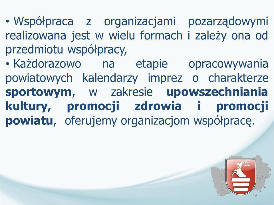 Współpraca z organizacjami pozarządowymi realizowana jest w wielu formach i zależy ona od przedmiotu współpracy,