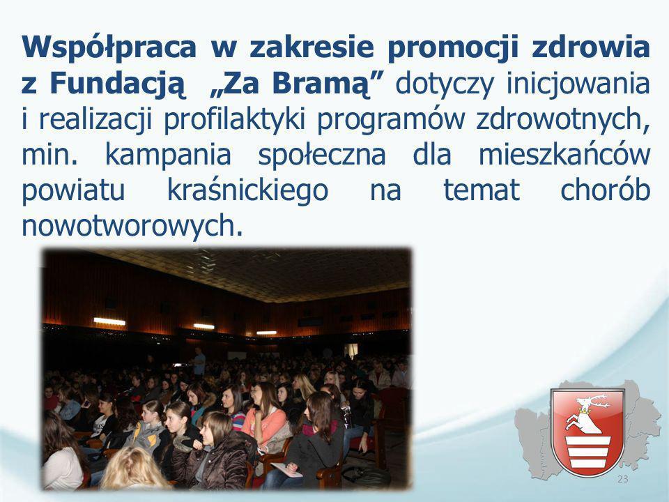 """Współpraca w zakresie promocji zdrowia z Fundacją """"Za Bramą dotyczy inicjowania i realizacji profilaktyki programów zdrowotnych, min. kampania społeczna dla mieszkańców powiatu kraśnickiego na temat chorób nowotworowych."""
