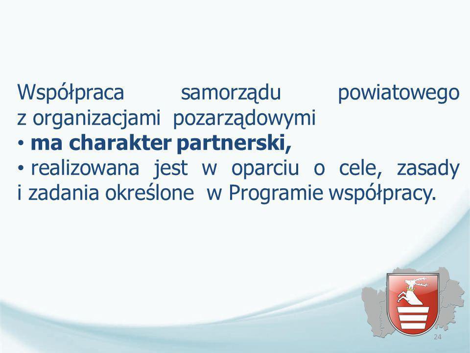 Współpraca samorządu powiatowego z organizacjami pozarządowymi