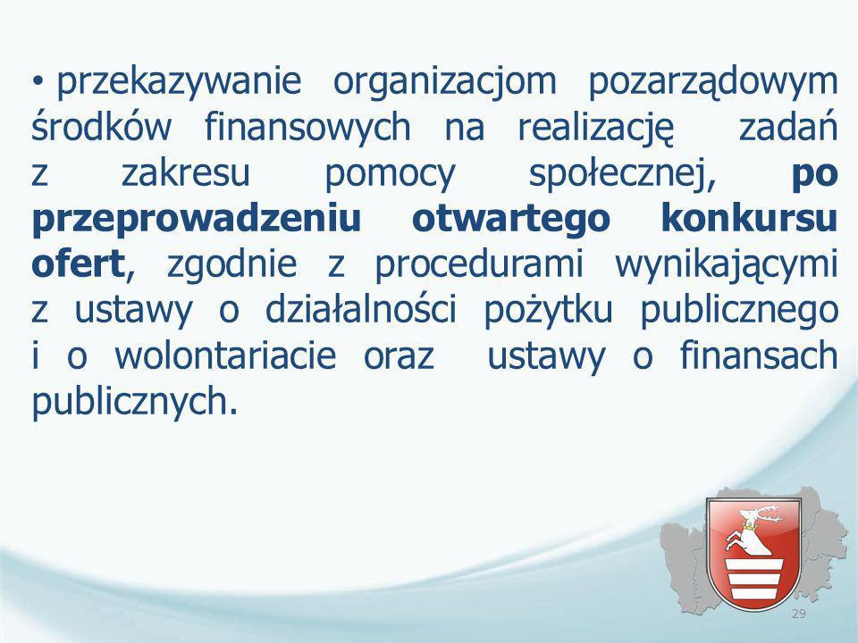 przekazywanie organizacjom pozarządowym środków finansowych na realizację zadań z zakresu pomocy społecznej, po przeprowadzeniu otwartego konkursu ofert, zgodnie z procedurami wynikającymi z ustawy o działalności pożytku publicznego i o wolontariacie oraz ustawy o finansach publicznych.