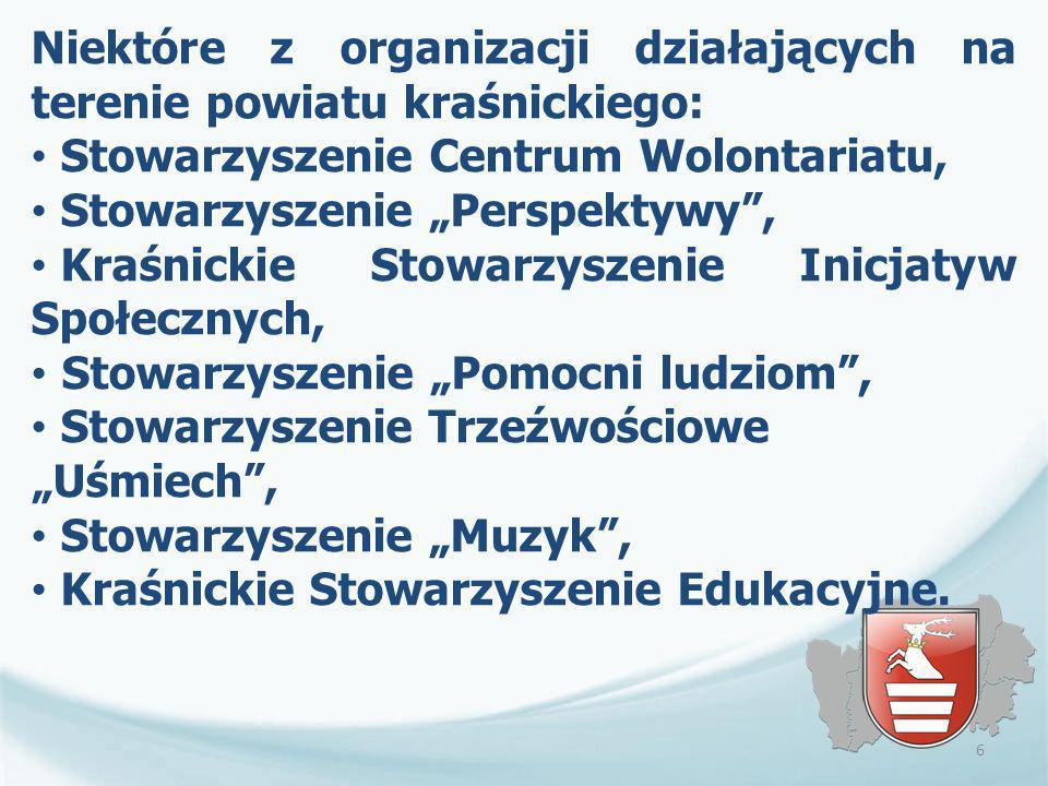 Niektóre z organizacji działających na terenie powiatu kraśnickiego: