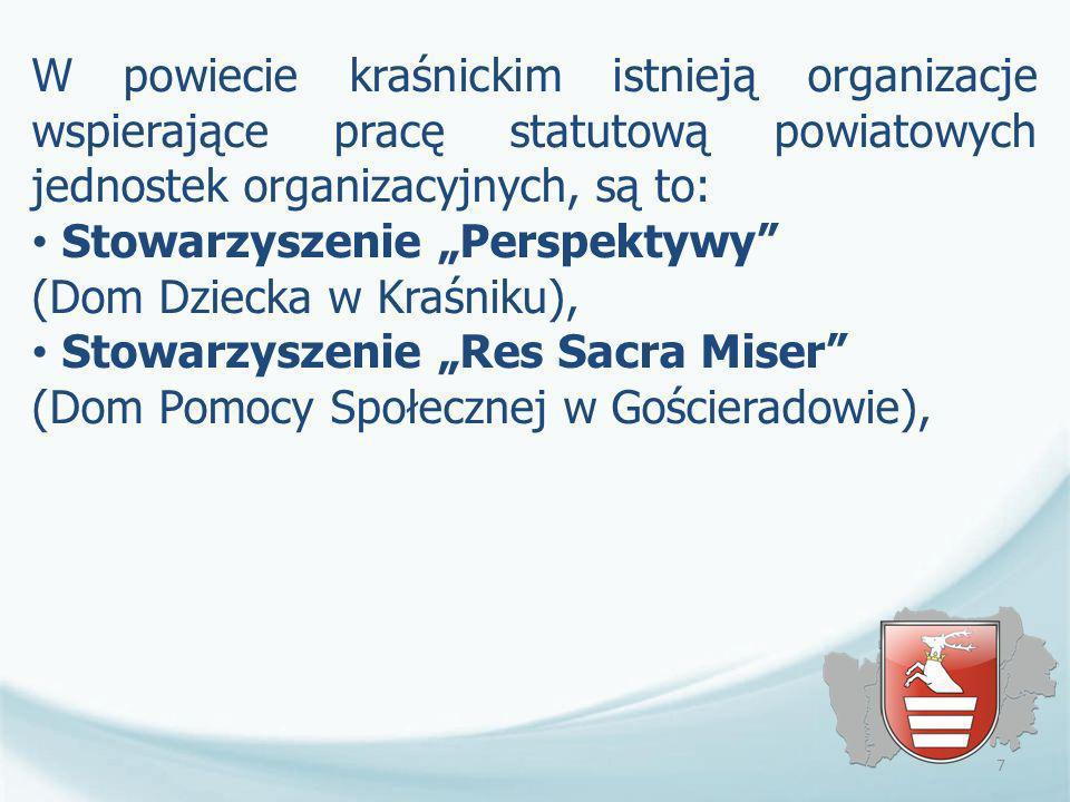 """Stowarzyszenie """"Perspektywy (Dom Dziecka w Kraśniku),"""