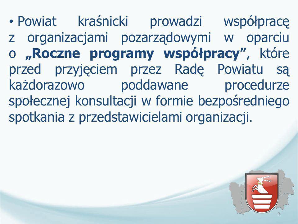 """Powiat kraśnicki prowadzi współpracę z organizacjami pozarządowymi w oparciu o """"Roczne programy współpracy , które przed przyjęciem przez Radę Powiatu są każdorazowo poddawane procedurze społecznej konsultacji w formie bezpośredniego spotkania z przedstawicielami organizacji."""
