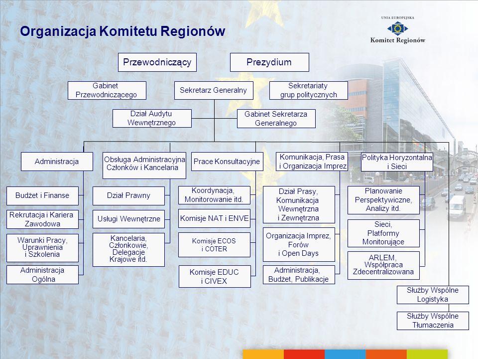 Organizacja Komitetu Regionów