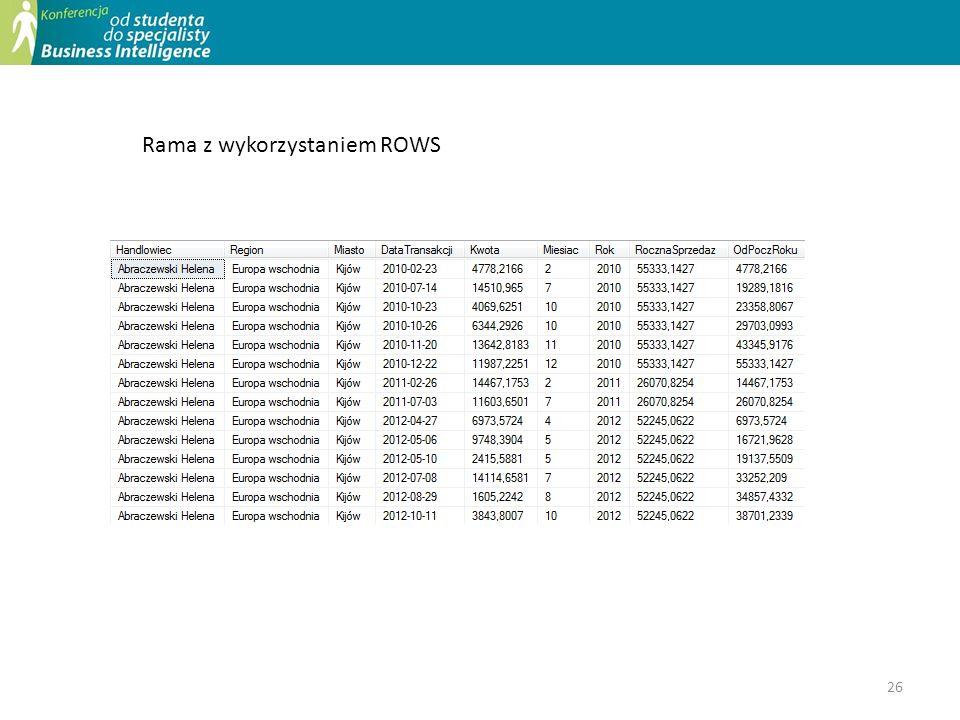 Rama z wykorzystaniem ROWS