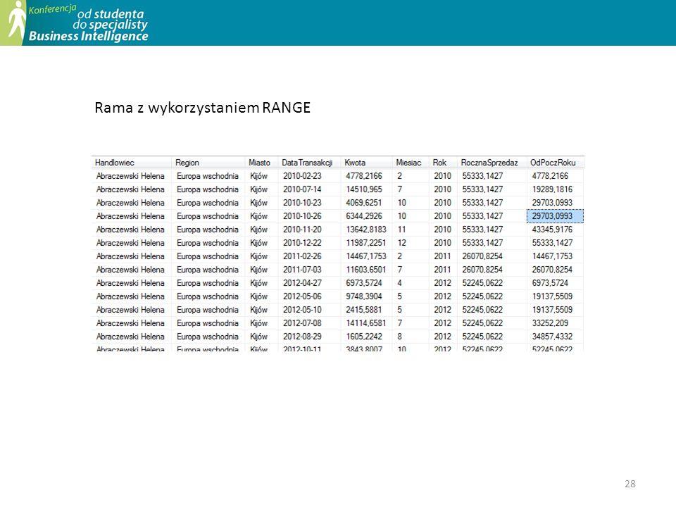 Rama z wykorzystaniem RANGE
