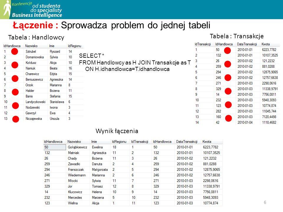 Łączenie : Sprowadza problem do jednej tabeli