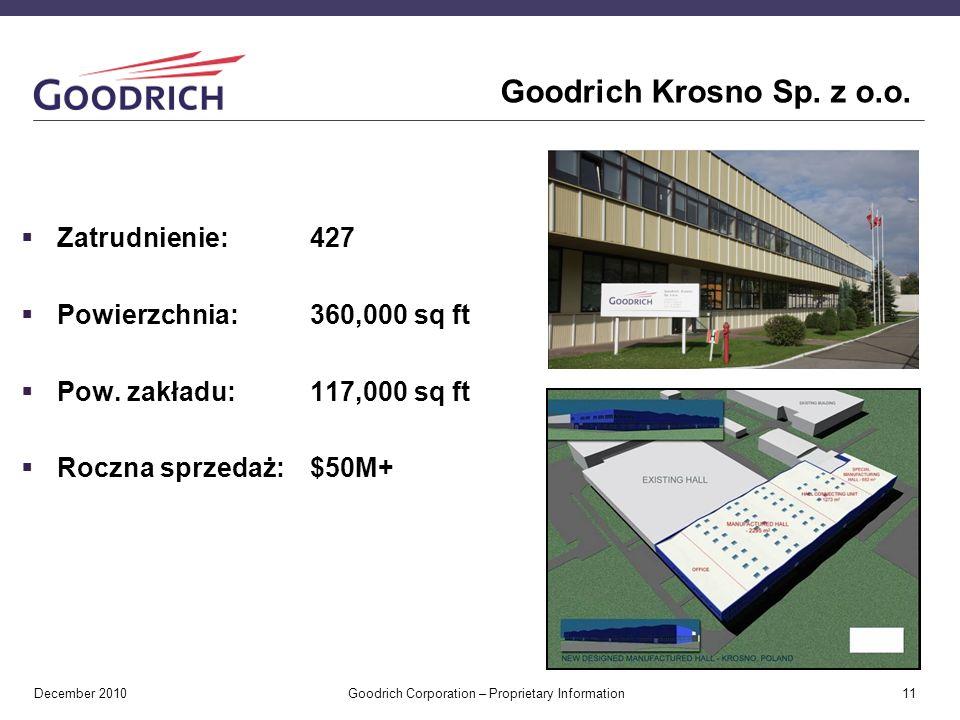 Goodrich Krosno Sp. z o.o. Zatrudnienie: 427