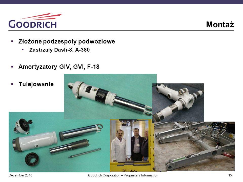 Montaż Złożone podzespoły podwoziowe Amortyzatory GIV, GVI, F-18