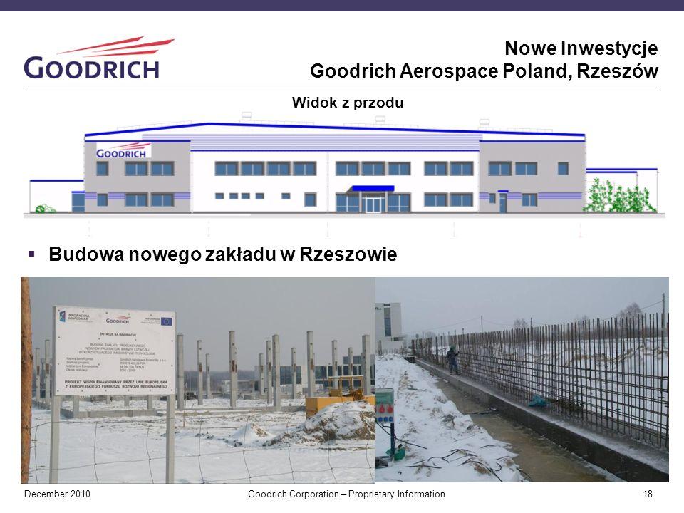Nowe Inwestycje Goodrich Aerospace Poland, Rzeszów