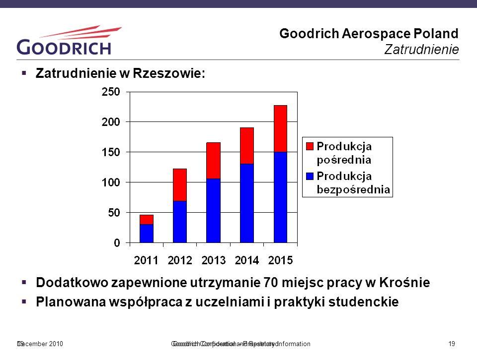 Goodrich Aerospace Poland Zatrudnienie