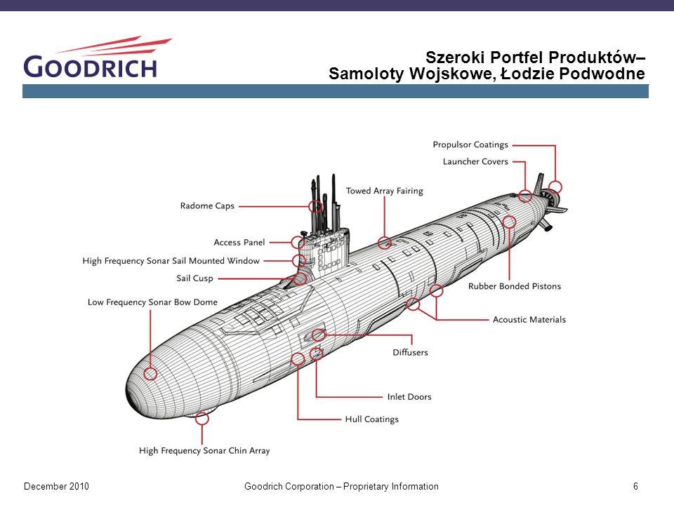 Szeroki Portfel Produktów– Samoloty Wojskowe, Łodzie Podwodne