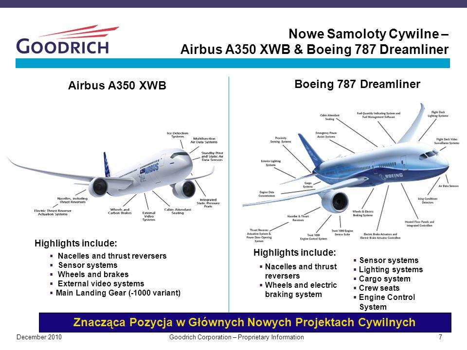 Nowe Samoloty Cywilne – Airbus A350 XWB & Boeing 787 Dreamliner