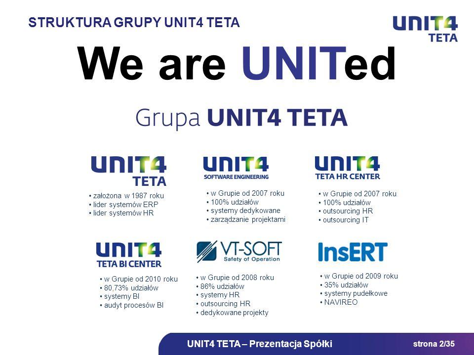 Struktura Grupy UNIT4 TETA
