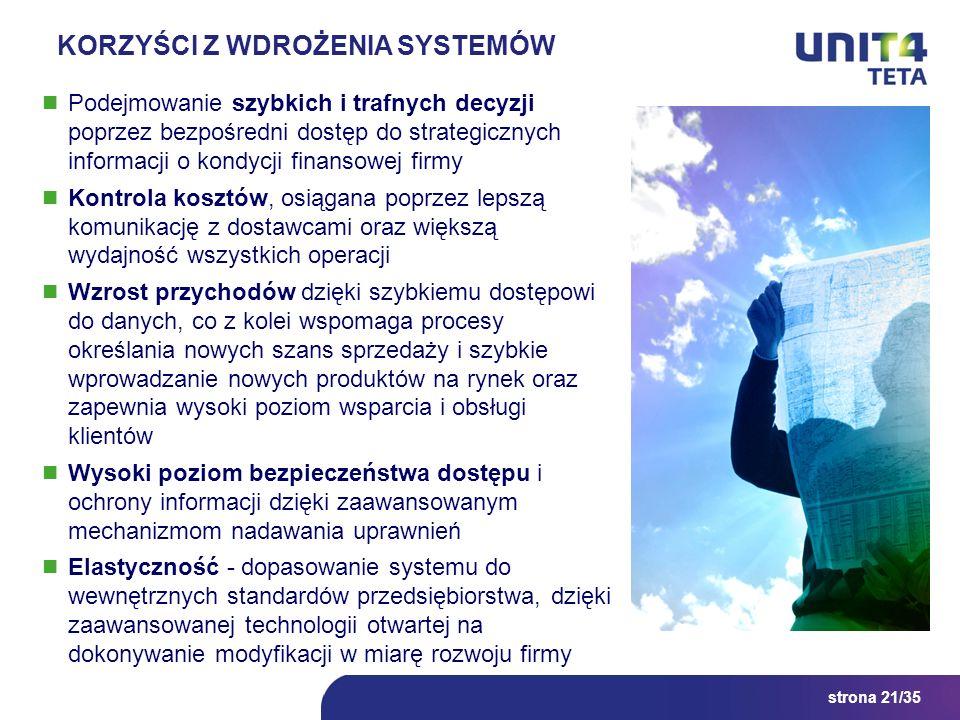 Korzyści z wdrożenia SYSTEMÓW