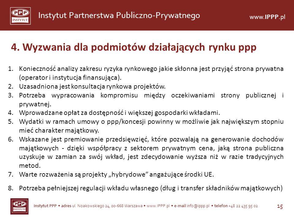 4. Wyzwania dla podmiotów działających rynku ppp