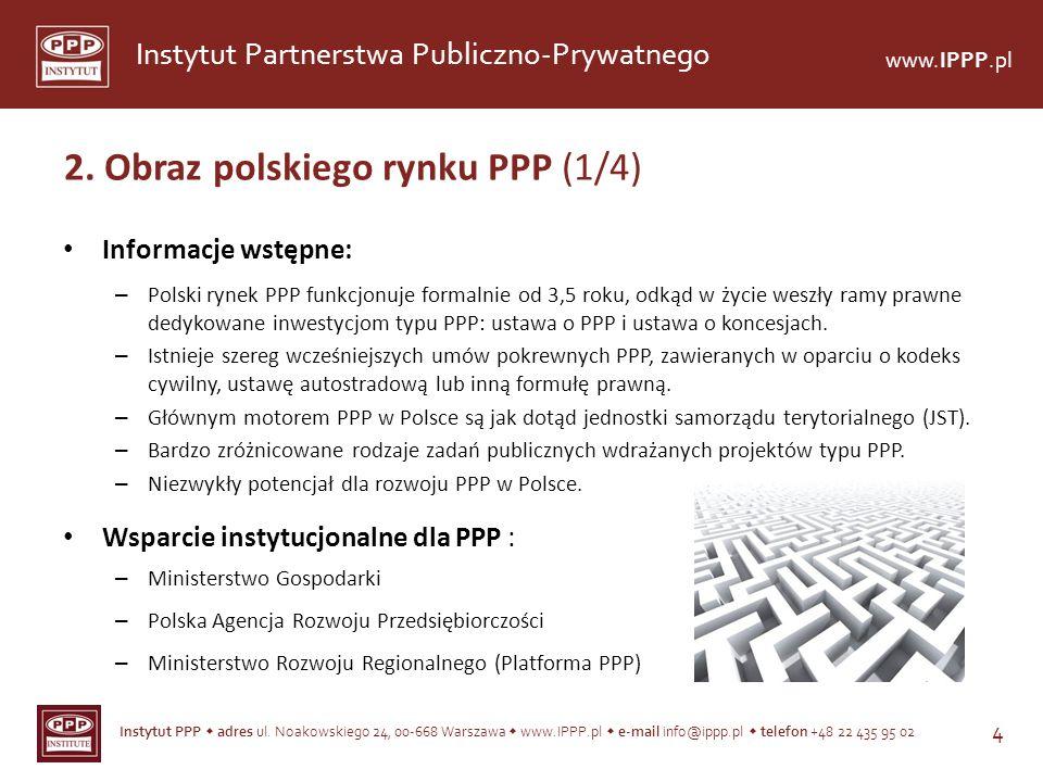 2. Obraz polskiego rynku PPP (1/4)