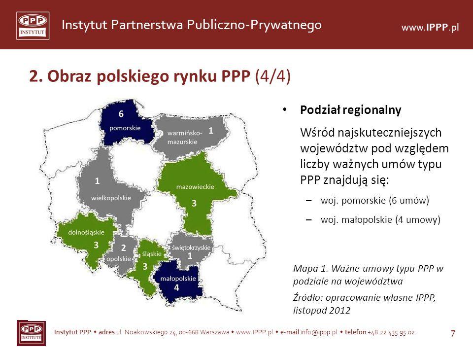 2. Obraz polskiego rynku PPP (4/4)