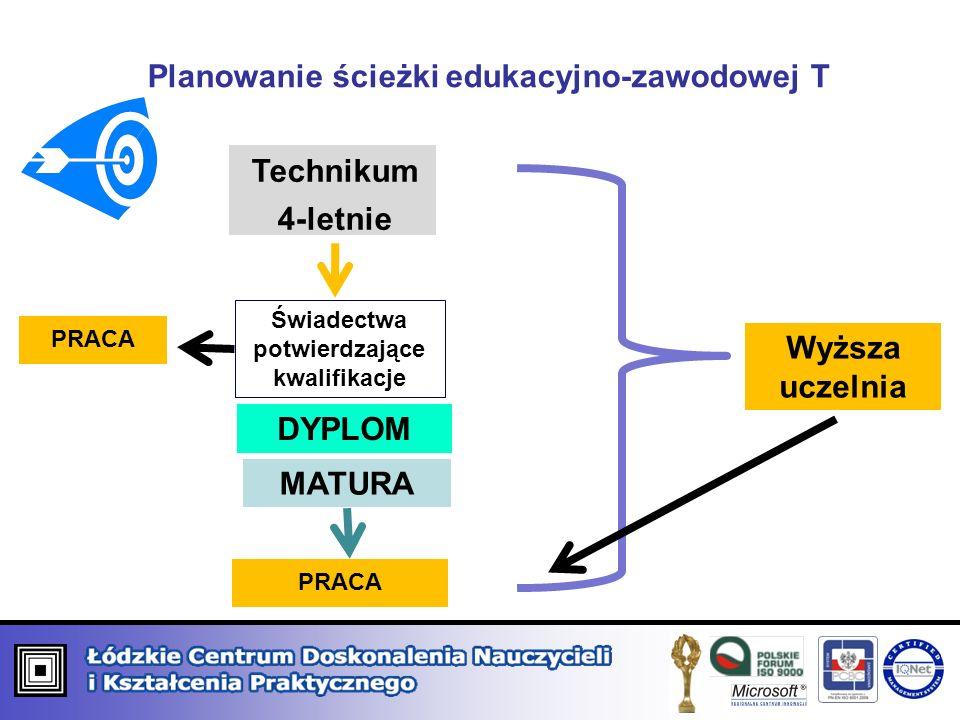 Planowanie ścieżki edukacyjno-zawodowej T