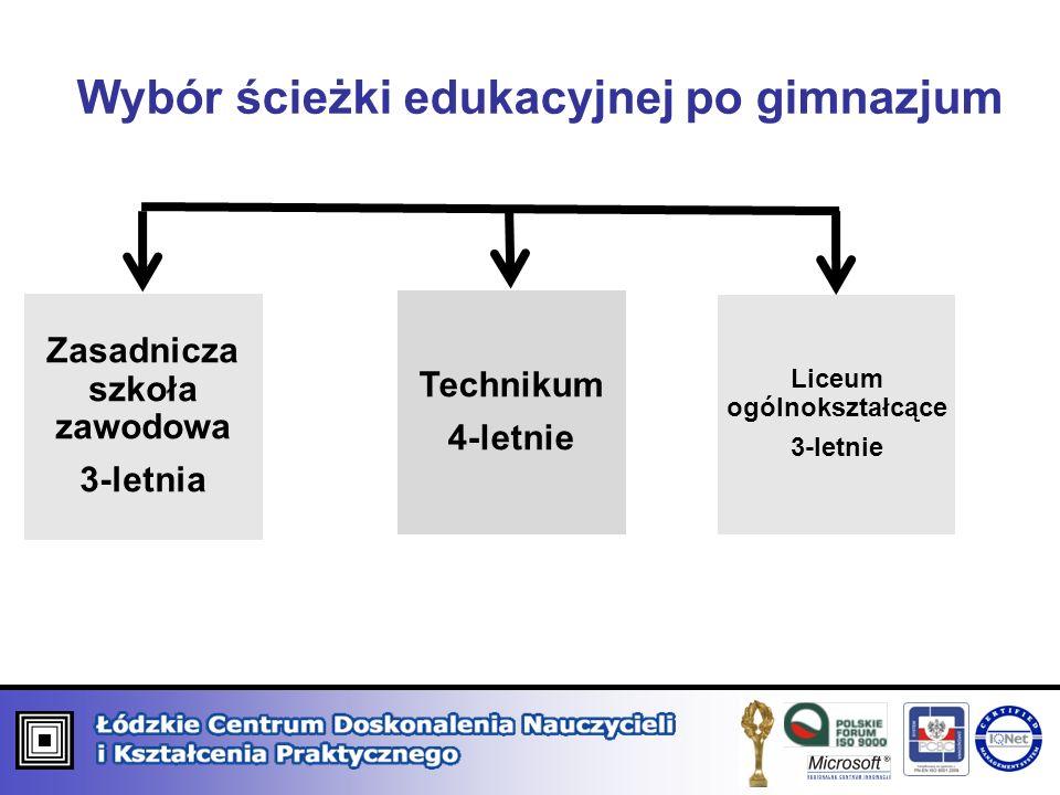 Wybór ścieżki edukacyjnej po gimnazjum