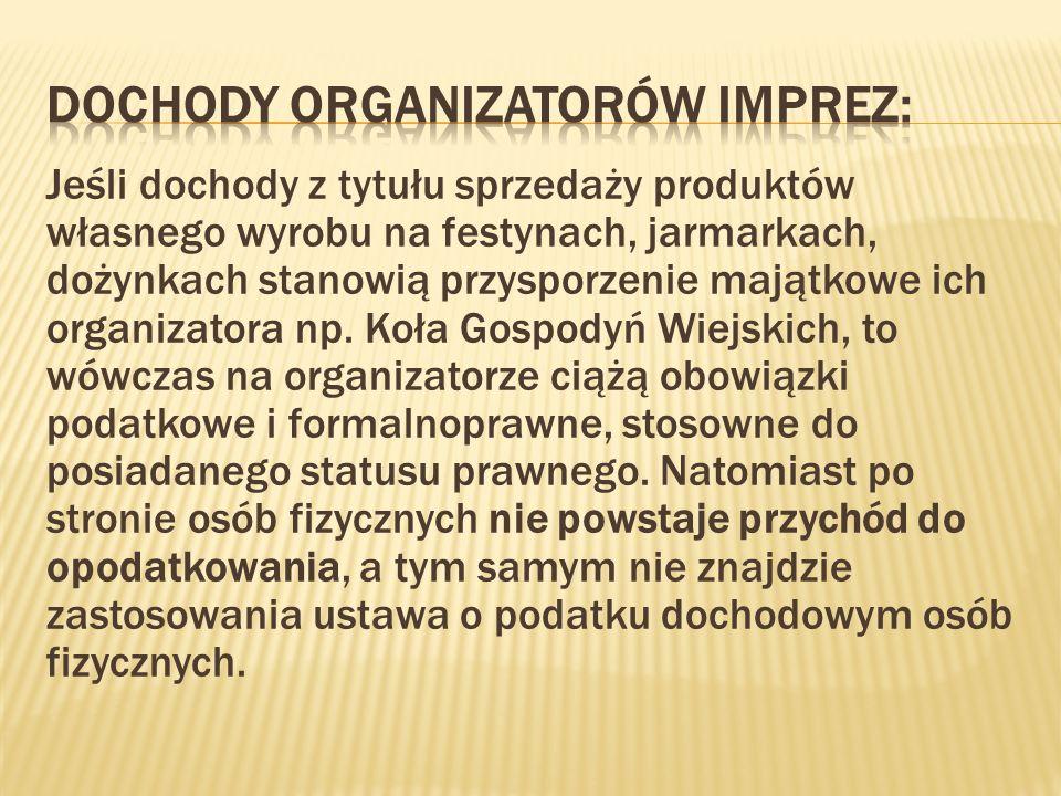 Dochody organizatorów imprez: