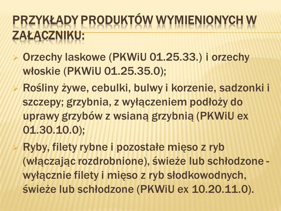 Przykłady produktów wymienionych w załączniku:
