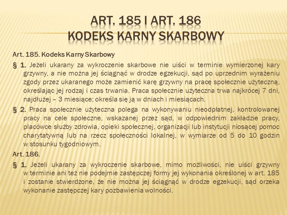 Art. 185 i art. 186 kodeks karny skarbowy