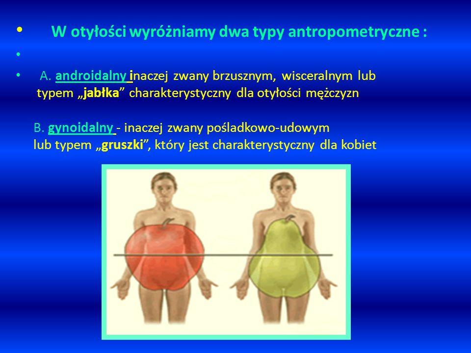 W otyłości wyróżniamy dwa typy antropometryczne :
