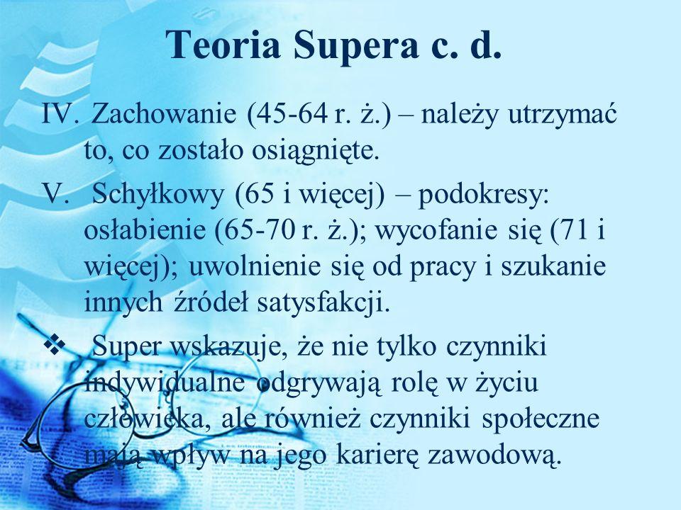 Teoria Supera c. d. Zachowanie (45-64 r. ż.) – należy utrzymać to, co zostało osiągnięte.