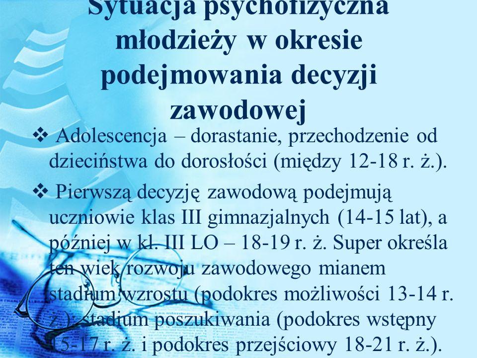 Sytuacja psychofizyczna młodzieży w okresie podejmowania decyzji zawodowej