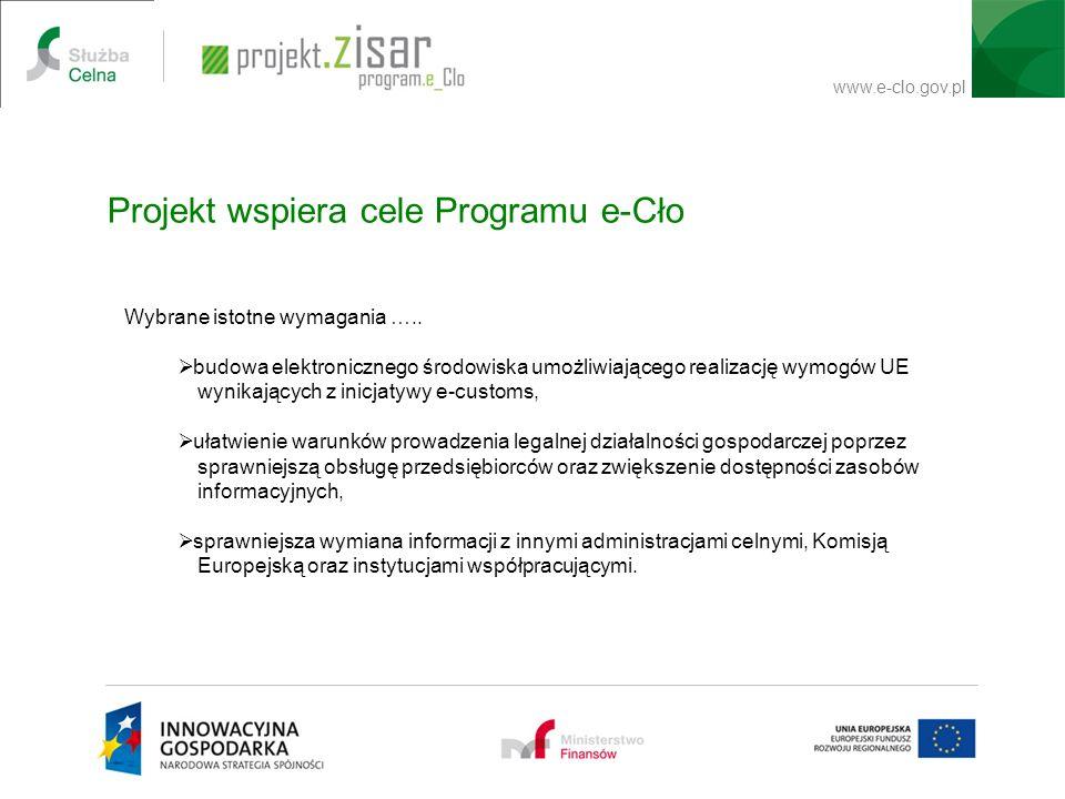 Projekt wspiera cele Programu e-Cło