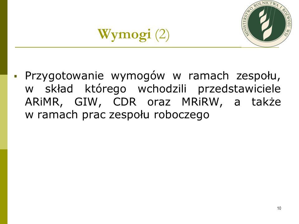Wymogi (2)