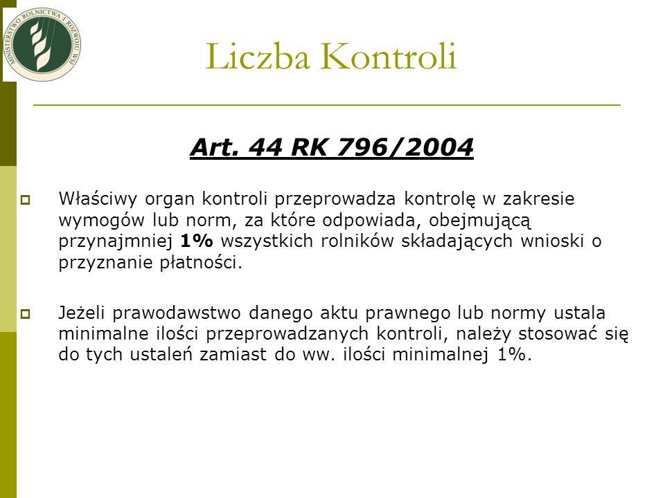 Liczba Kontroli Art. 44 RK 796/2004