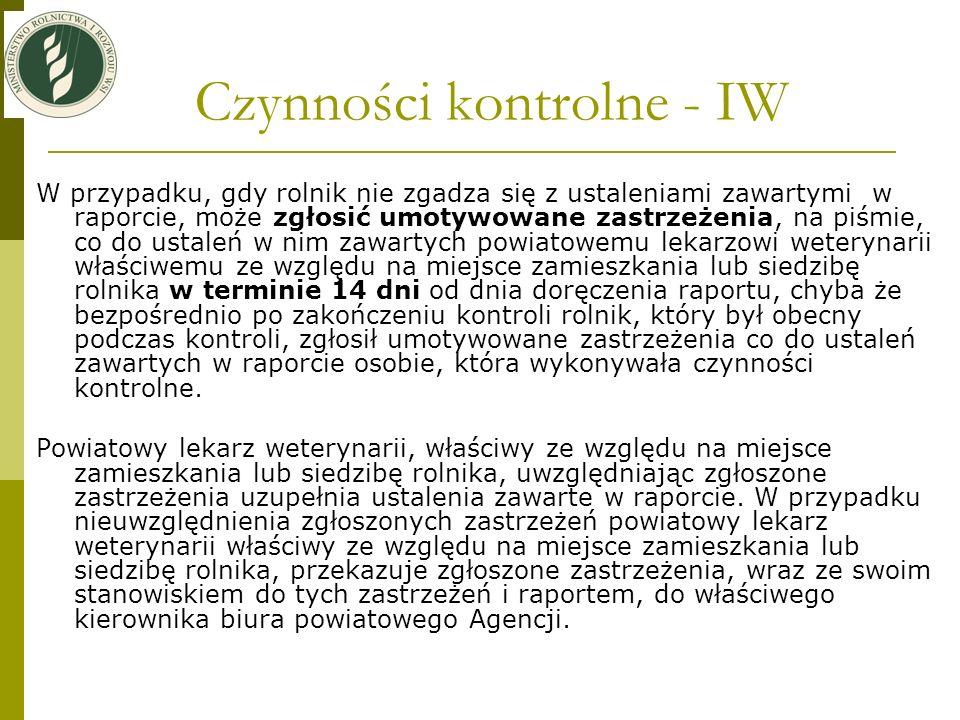 Czynności kontrolne - IW