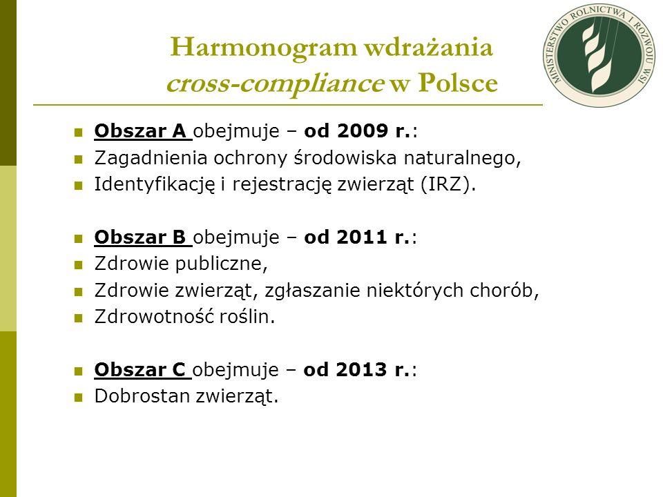 Harmonogram wdrażania cross-compliance w Polsce