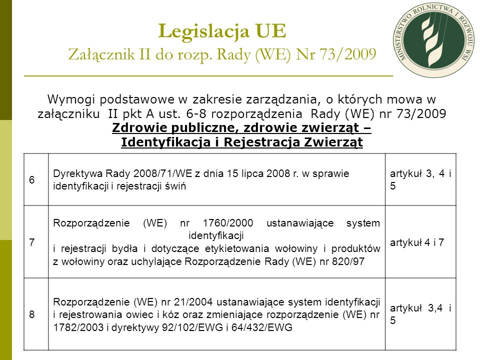 Legislacja UE Załącznik II do rozp. Rady (WE) Nr 73/2009