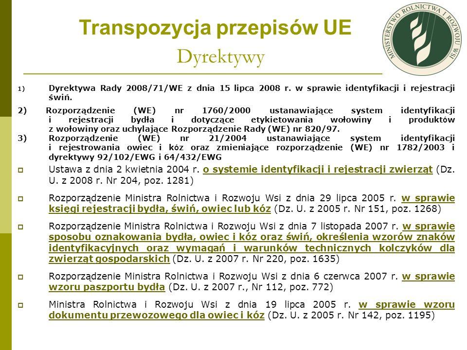 Transpozycja przepisów UE
