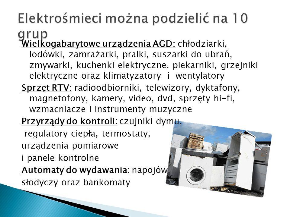 Elektrośmieci można podzielić na 10 grup