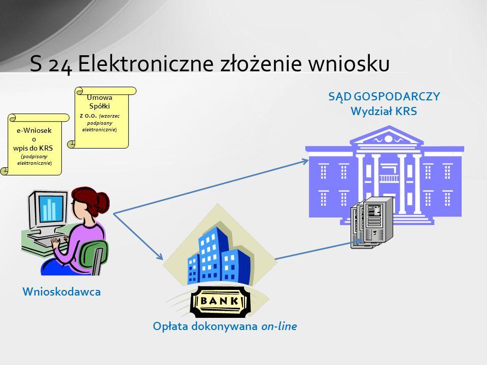 S 24 Elektroniczne złożenie wniosku