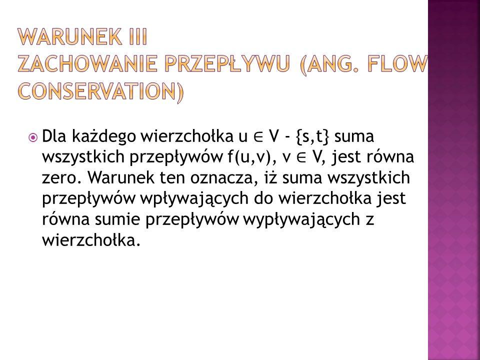 Warunek III Zachowanie przepływu (ang. flow conservation)