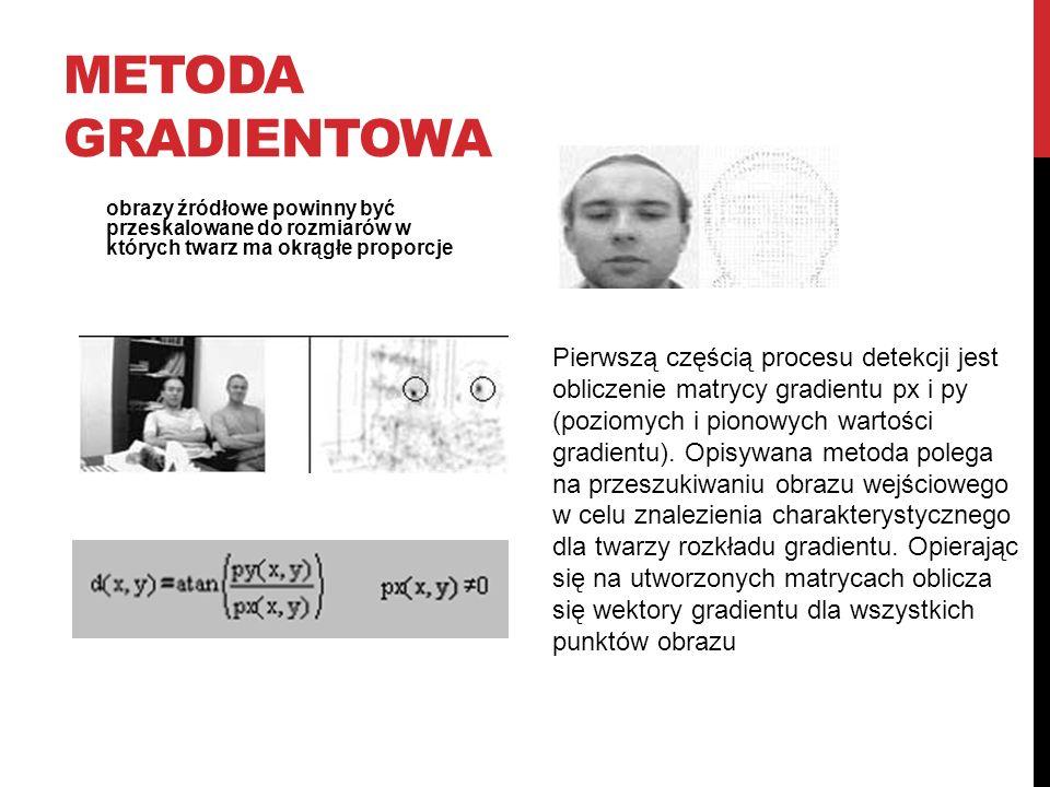 Metoda gradientowa obrazy źródłowe powinny być przeskalowane do rozmiarów w których twarz ma okrągłe proporcje.