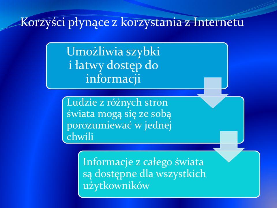 Umożliwia szybki i łatwy dostęp do informacji