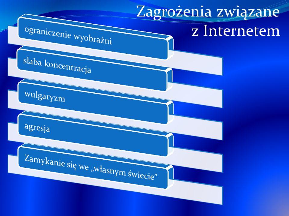 Zagrożenia związane z Internetem ograniczenie wyobraźni