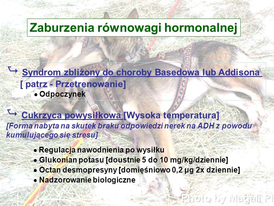 Zaburzenia równowagi hormonalnej